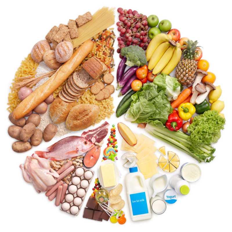 Piramida żywieniowa